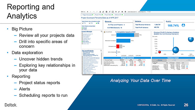 Deltek Costpoint Reporting and Analytics