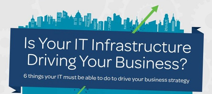 is your IT infrastructure driving your business - Infographic
