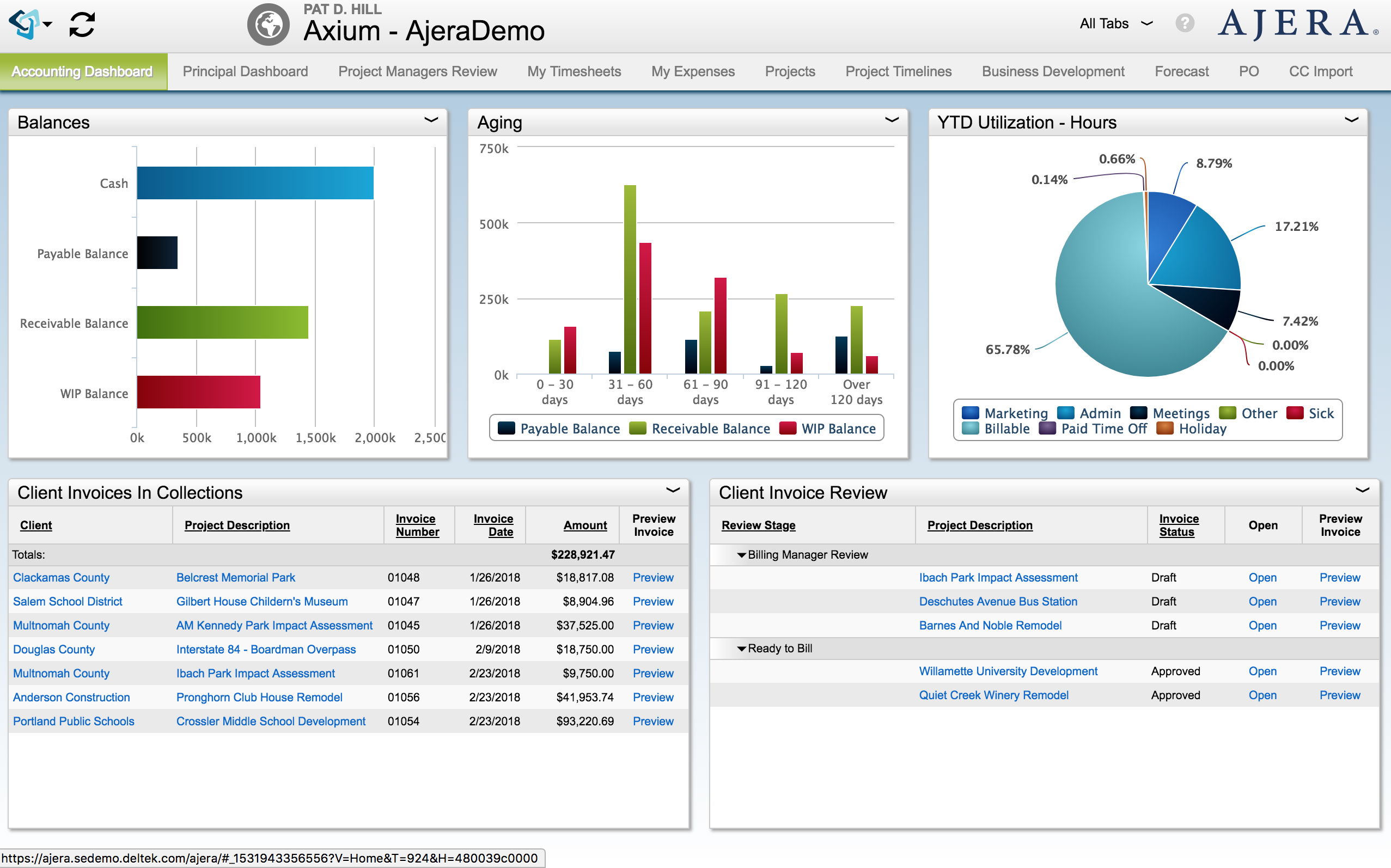 Deltek Ajera Accounting Dashboard