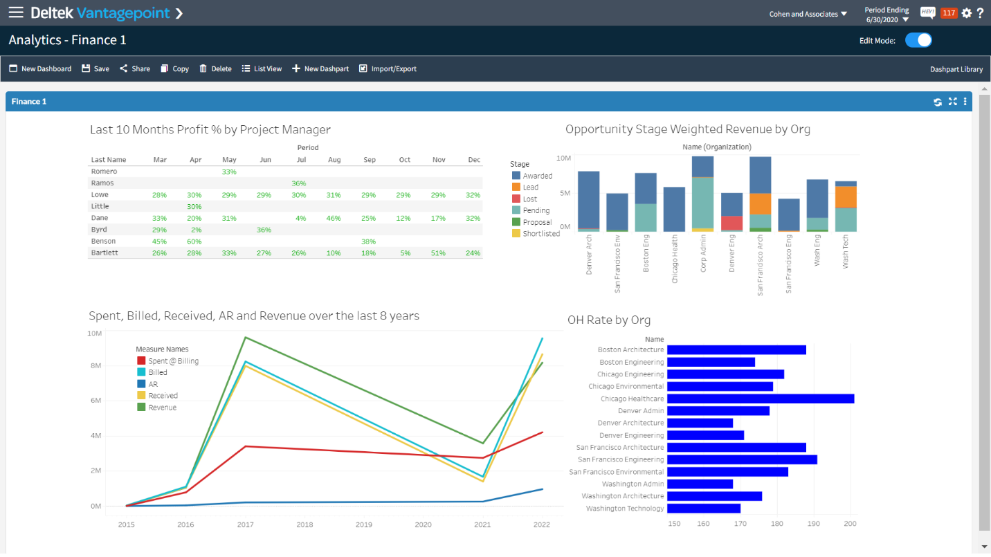 Vantagepoint Intelligence, powered by Tableau