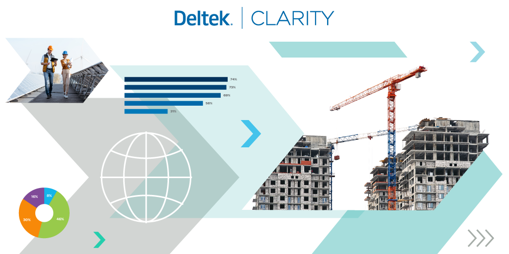 Deltek Global Clarity Reports