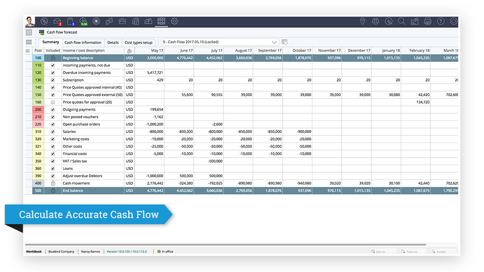 Calculate Accurate Cash Flow