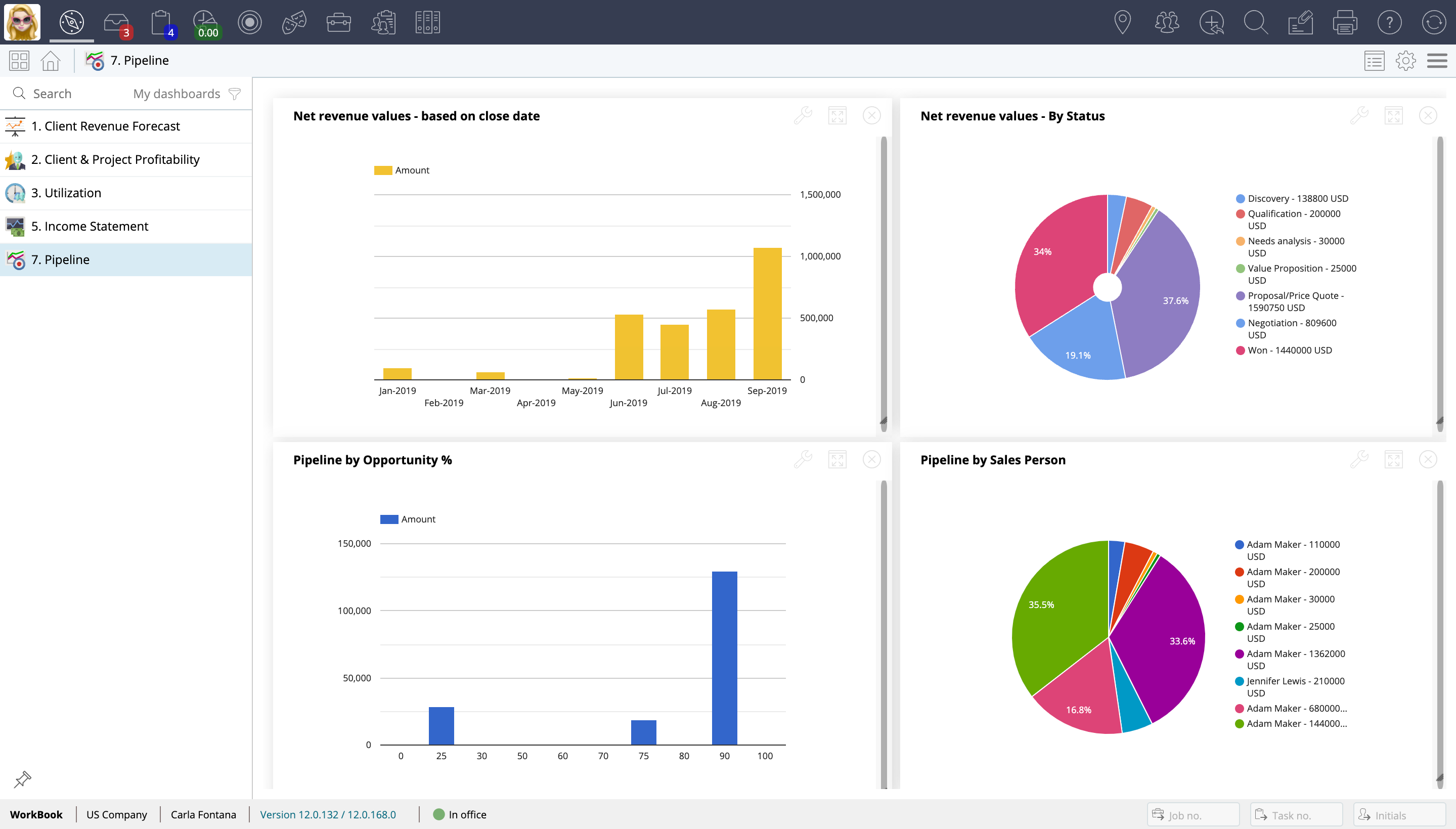 WorkBook Pipeline Dashboard